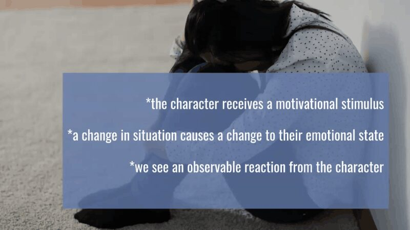 The character receives a motivation